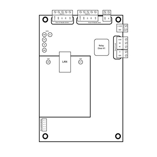 1 door dx access control panel board