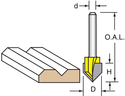 Woodtek 819278, Router Bits, Groove Forming, V And Veinin...