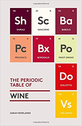 The periodic table of wine sarah rowlands 9781419724084 amazon the periodic table of wine sarah rowlands 9781419724084 amazon books urtaz Images