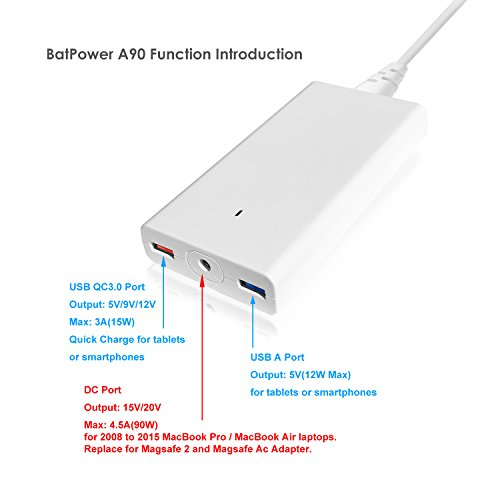 BatPower A90 Slim 90W Charger for MacBook Pro Air Replace for Apple 85W A1424 A1398 A1343 A1222 A1172 A1290 MD506LL/A MC556LL/B Ac Power Adapter Cord, QC 3.0 USB Fast Charging for Tablet Smartphone