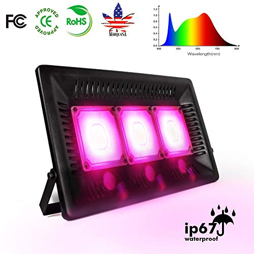 Led Grow Light Without Fan in US - 6