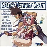 マクロス7 ミュージック・セレクション・フロム・ギャラクシー・ネットワーク・チャート
