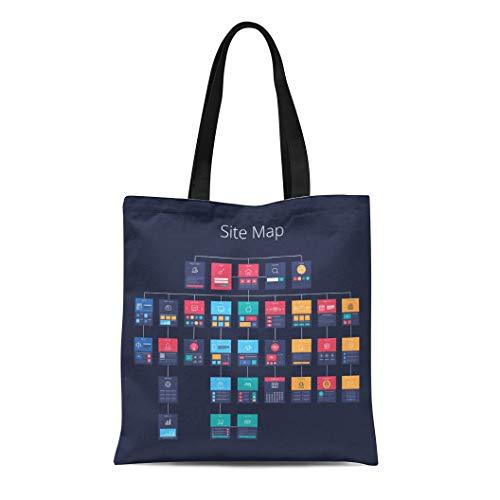 Semtomn Canvas Tote Bag Shoulder Bags Wireframe Site of Flowchart Sitemap Layered Map Flat Plan Women's Handle Shoulder Tote Shopper ()