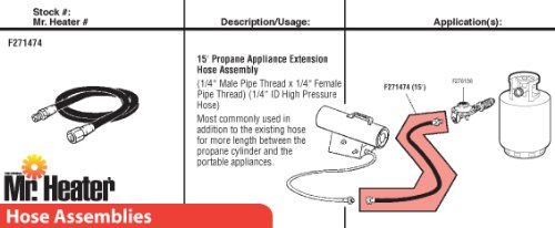 Mr. Heater 15-Feet Propane Appliance Hose Assembly
