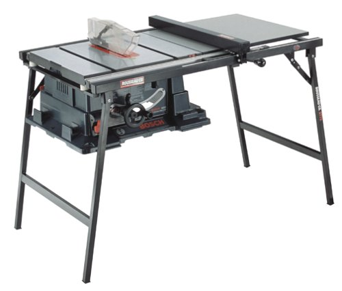 Rousseau 2775 Table Saw Stand 0725825277504 Buy New