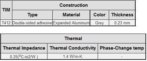 Heatsink for 35x35mm BGA chip set MLF35-10 with T412 TIM