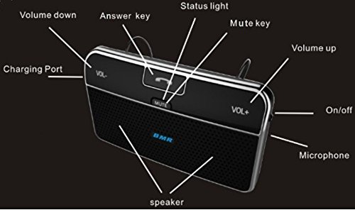 BMR Bluetooth Visor Handsfree Two-Speaker Speakerphone Car kit for iPhone, Samsung, HTC and all other Cellphones - 2 speakers with even better sound quality + added MUTE function key