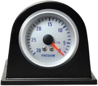 opțiunea turbo indicatori