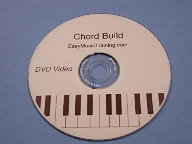 How To Build Chords On Piano Keyboard Learn To Play