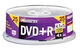 Memorex 4.7GB 4x DVD+R Media (25-Pack Spindle)