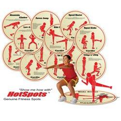 BSN Cardio Hot Spots