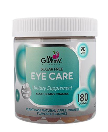 Taking Care Of Eyes