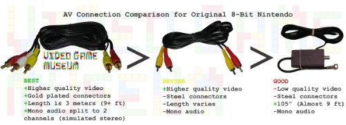 "NES AV Cable ""Simulated Stereo"" Audio Video TV Cord for Original Nintendo System replaces RF Switch"