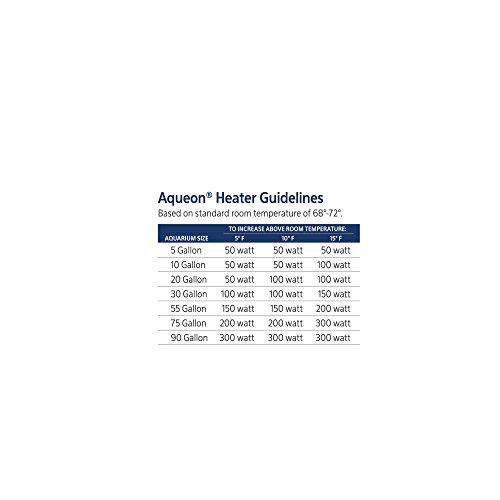 Aqueon Pro Adjustable Heater,150W