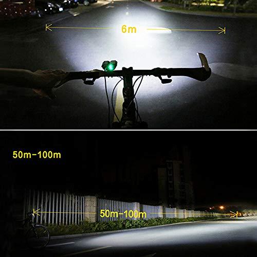 Amazon.com: Faro delantero de bicicleta recargable de 9000 ...