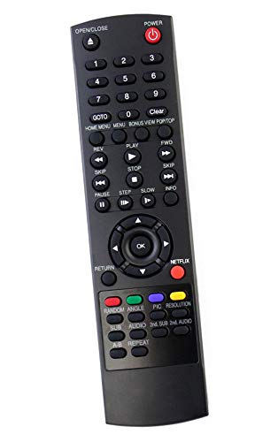 (SE-R0402 Universal Replacement Remote Control for Toshiba Blu-ray Disc DVD Player)