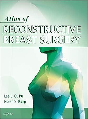 Atlas of Reconstructive Breast Surgery - Videos