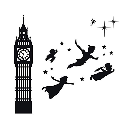 Children's Room Wall Decor | Peter Pan Scene