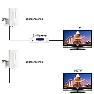 antenne tnt ext rieure 1byone antenne int rieure puissante digitale pour r ception dvb t. Black Bedroom Furniture Sets. Home Design Ideas