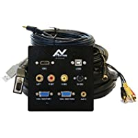 Projector Wall Plate with 10M cables including USB , HDMI and VGA
