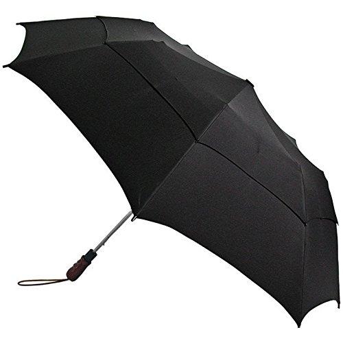 shed-rain-windpro-vented-auto-open-jumbo-umbrella-black