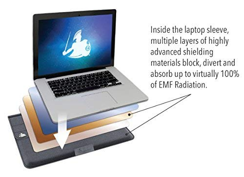 DefenderShield Laptop Case EMF Radiation Blocker & Protection Laptop Sleeve - Notebook Computer EMF Shield Cover Compatible with up to 13'' Laptop, Ultrabook, Chromebook, MacBook by DefenderShield (Image #8)