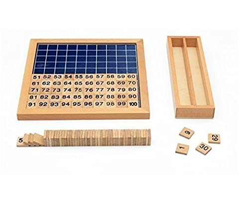 Vidatoy Classic Hundred Board Montessori Teaching Aids 1-100 Consecutive Numbers Wooden Toys Hundred Count Games for Children Learning Arithmetic - Upgraded (Starting Montessori School)
