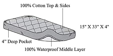 White American Baby Company 2760-WT Waterproof Quilted Fitted Cradle Mattress Pad Cover