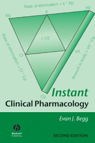 Instant Clinical Pharmacology