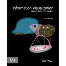 Information Visualization: Perception for Design (Interactive Technologies)