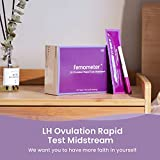 Femometer 20x Advanced Digital Ovulation Test