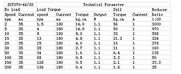 F-MINGNIAN-TOOL 1pc ZGY370 DC12V Reducci/ón Motor Turbo Worm Motorreductor DC 12V 1RPM 2rpm-100RPM 200 RPM el/éctrica de Caja de Cambios Reductor Color : 100rpm, tama/ño : 6V