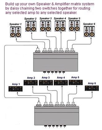 amazon com 6 port speaker selector amplifier switch selector rh amazon com