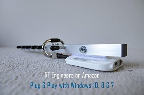 TurboTenna NextG USB-Yagi Plug & Play 11N Long Range WiFi antenna 2200mW