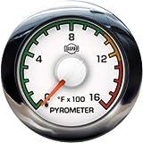 Isspro Gauges (R19021 Pyrometer