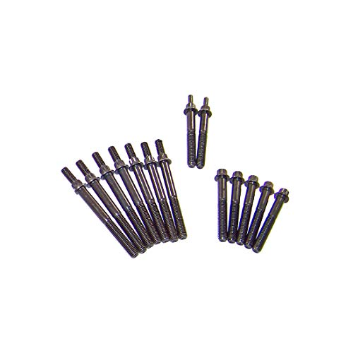 Bestselling Knurled Head Bolts