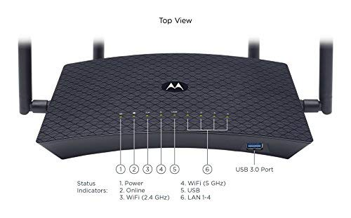 🥇Best Rated modem router September 2019 - STUNNING Reviews