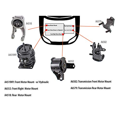 - DNJ MMK1003 Complete Engine Motor & Transmission Mount kit for 1999-2004 / Honda/Odyssey / 3.5L
