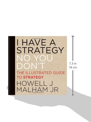 Introduction: I Have a Strategy No You Don't by Howell J Malham Jr
