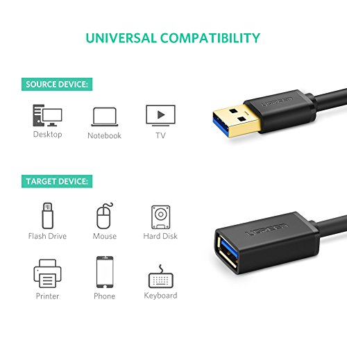 UGREEN USB Extension Cable USB 3.0 Extender Cord Type A Male to Female Data Transfer Lead for Playstation, Xbox, Oculus VR, USB Flash Drive, Card Reader, Hard Drive, Keyboard, Printer, Camera (6ft)