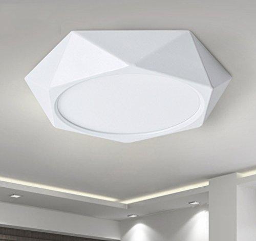 Led Planar Light Source in Florida - 4