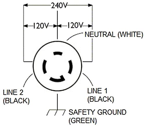 41Zt66RWGQL  Prong V Wiring Diagram on g24q-3 wiring diagram, 3 prong dryer receptacle wiring, 3 channel wiring diagram, 3 prong 220 wiring, plug in wiring diagram, 2 prong wiring diagram, 4 prong wiring diagram, 3 wire range outlet diagram, flat wiring diagram, 5 prong wiring diagram, 3-pin plug wiring diagram, 3 prong electrical wiring guide, grounded wiring diagram, three prong plug diagram, 3 prong stove wiring, g23 wiring diagram, g9 wiring diagram, electrical outlet wiring diagram, 2g11 wiring diagram,
