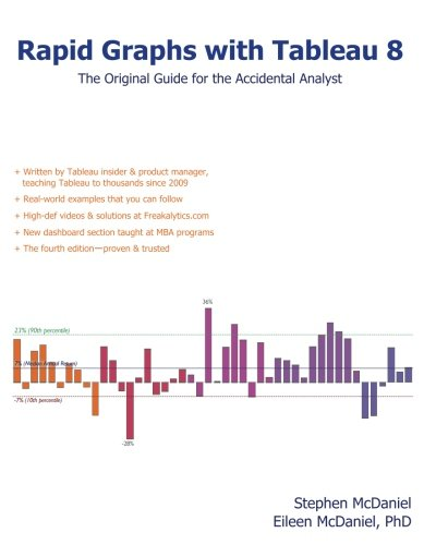 Rapid Graphs With Tableau Software 8  The Original Guide For The Accidental Analyst