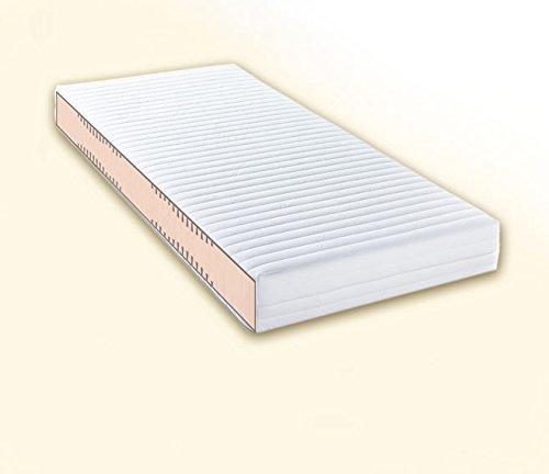 Doctorsleep medidoc 7 Zonen Kaltschaum Comfortschaum Kern Matratze 17,5 cm mit Bezug - Medicott Größe  130x200cm Härtegrad 1