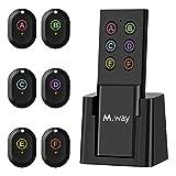 Key Finder, M.Way Wireless RF Item Locator Key Tracker Anti-Lost Alarm, 1 RF