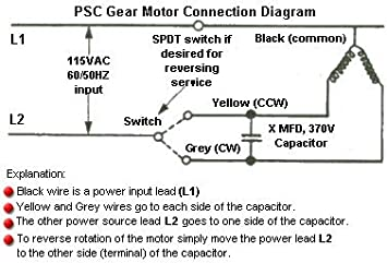 dayton drum switch wiring diagram for electric motor dayton gear motor wiring diagram - impremedia.net dayton gearmotors wiring diagram for psc