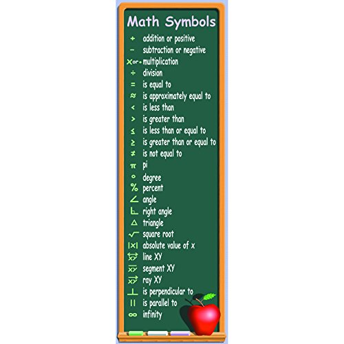 McDonald Publishing MC-V1629 Math Symbols Colossal Concept Poster, 17.95