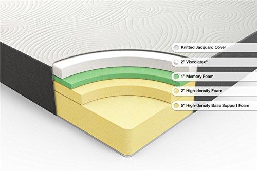 Zinus Responsive Memory Foam 10 Inch Firm Universal Comfort Support Mattress Queen