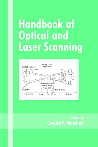 Handbook of Optical and Laser Scanning (Optical Science and Engineering) Pdf