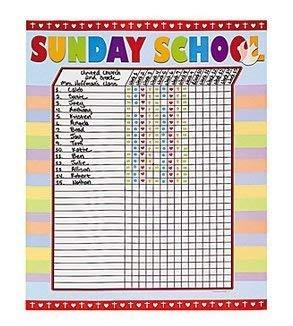 Sunday School Attendance Sticker Charts(480 stickers per sheet, 6 sheets per unit) (Units 480)